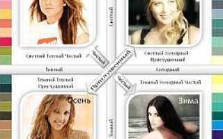 Цветотип лица как определить тест