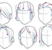 Волосы в аниме